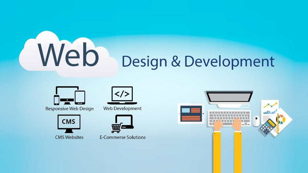 Image result for Website Design And Development""