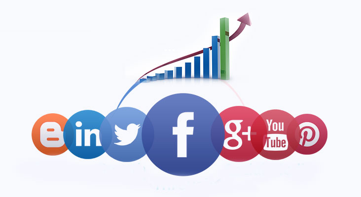 Impact of Social Media on Business Growth