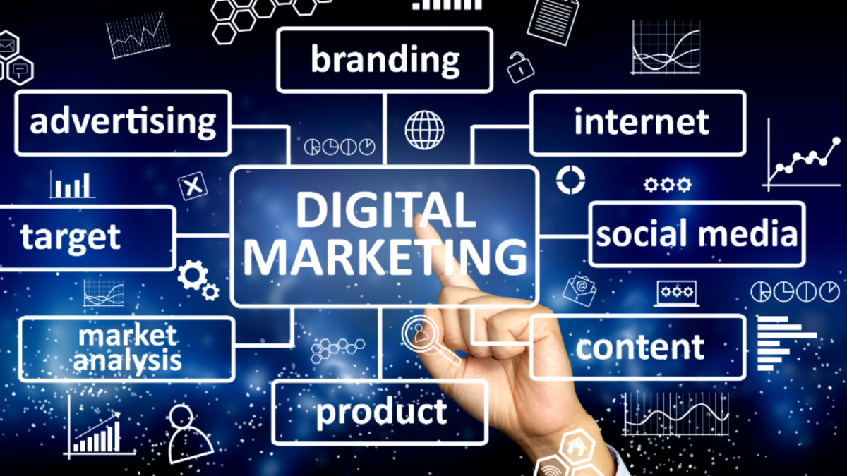 Digital Marketing Trends & Techniques to Help You Grow Your Business